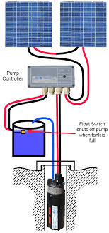 submersible pump wiring diagram efcaviation com rv water pump switch wiring diagram at Shurflo Rv Water Pump Wiring Diagram