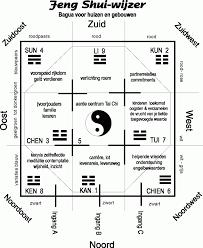 De Woonkamer Inrichten Volgens De Principes Van Feng Shui Feng