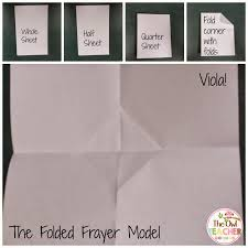 Frayer Model Directions Foldable Frayer Model Classroom Vocabulary Instruction