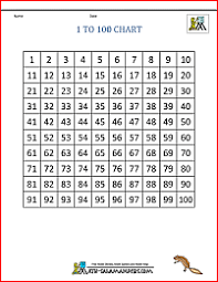 Place Value Chart For 1st Grade First Grade Math Worksheets