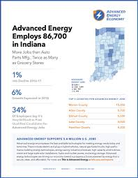 Indiana Advanced Energy Jobs Fact Sheet