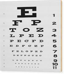 Snellen Chart Printable The Eye Chart