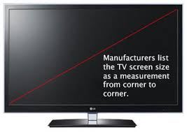 Tv Screen Size Comparison How Much Bigger Is It Really