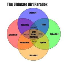 Girl Venn Diagram The Ultimate Girl Paradox Fun Picture Webfail