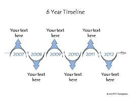 Year Timeline Template Powerpoint Timelines For Subscribers Page 6 Hand Drawn