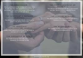 11 Wedding Ceremony Outlines With Free Templates Wedding Forward