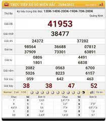 หวยฮานอย 20 เมษายน 2564 ตรวจหวยฮานอยพิเศษ-ปกติ-วีไอพี งวด 20/4/64 #หวยฮานอย  – Zcooby.com