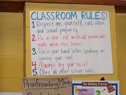 Rules And Consequences Chart Classroom Rules And Consequences