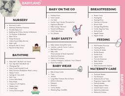 Baby Supplies Checklist Baby Essentials Checklist