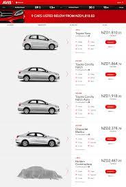 Avis Car Rental Customer Service Number