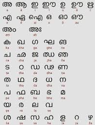 Hindi Alphabets Chart With Malayalam Malayalam Alphabets Manglish To Malayalam Converter Tool