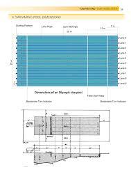 olympic swimming pool diagram. Interesting 30 Olympic Swimming Pool Diagram Design Ideas Of Rh  Dentistasalcaladehenares Com Family Swimming Pool
