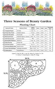 Small Picture Best 25 Garden design plans ideas on Pinterest Small garden