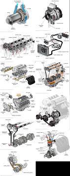 engine under the hood repair