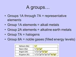 Families or Groups red group = 1 electron in their outer shell ...