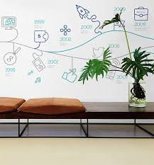 wall decorations for office. Contemporary Decorations Wall Graphic Design Intended Decorations For Office L