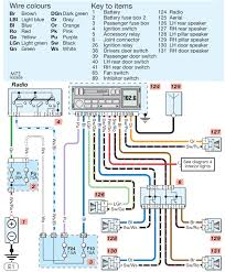nissan wiring diagram stereo nissan wiring diagrams online