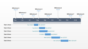 a timeline template office timeline free timeline templates for professionals