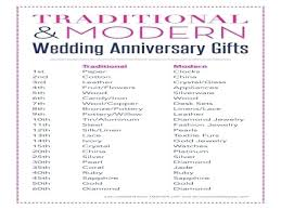 11th anniversary gift ideas for him gifts fresh year wedding