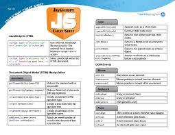 Javascript Cheat Sheet Jpg 1 056 816 Pixels W Pinterest