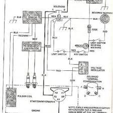 yamaha generator wiring diagram yamaha image 2005 yamaha starter generator wiring diagram 2005 auto wiring on yamaha generator wiring diagram