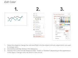 Technology Evolution Chart Powerpoint Show Powerpoint