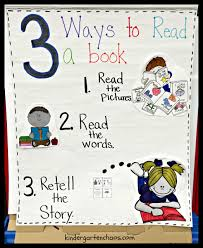 Color Pages Ways To Read Book Daily Anchor Chart