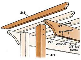 Small Picture How to Build an Arbor azWoodmancom