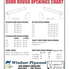 Door Rough Opening Chart Door Rough Opening 32 X 78 Door Rough Opening