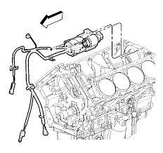 2001 aurora engine diagram wiring diagram expert 96 oldsmobile aurora engine diagram data diagram schematic 2001 aurora engine diagram