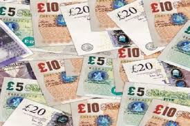 Gbp Jpy Chart Investing Gbp Jpy Price Forecast British Pound Continues To Attempt