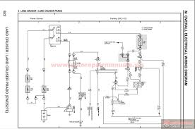 electrical wiring diagram for mobile home electrical wiring toyota landcruiser prado 2004 2005 electronic wiring diagram5 electrical wiring diagram for mobile home