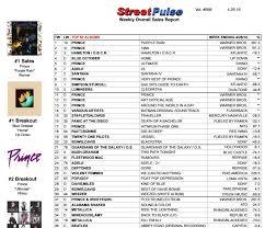 Album Sales Chart Prince Dominates Album Sales Chart Best Classic Bands