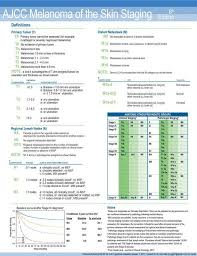 Ajcc Breast Cancer Staging 8th Edition Chart Pin On Cancer Registry