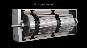 electric generator motor. Motor Generator Unit Permanent Magnets Are Located On The Rotor And Stator Of Electric