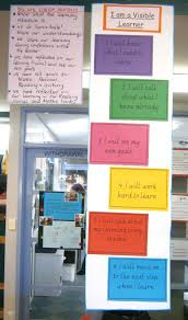 best visible learning ideas the learning pit  we are visible learners