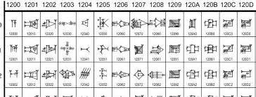Cuneiform Chart U12000 Cuneiform