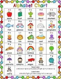 Free Colorful Alphabet Chart Black White Version Included