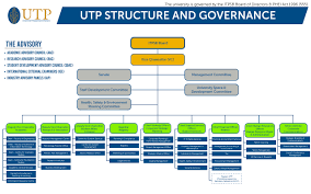 48 Scientific Petronas Organization Chart In Malaysia