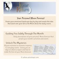 Lunar Return Chart Free Lunar Return Your Personal Moon Forecast