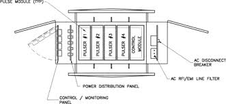 electrical transformer external diagram electrical wiring Padmount Transformer Wiring Diagram buchholz relay construction working additionally padmount transformer wiring diagram moreover star star connection of transformer likewise pad mount transformer wiring diagram