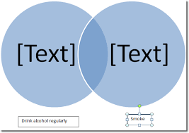 venn diagram in wordvenn diagram and text boxes