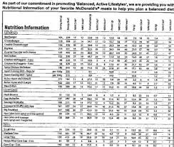 Mcdonald S Menu Calorie Chart 11 Best Photos Of Mcdonalds Nutrition Menu Mcdonalds