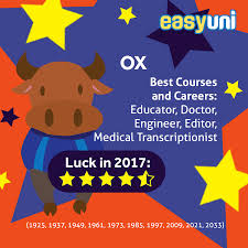 Players either receive an ox, lunar ox or metal ox. Follow The Animal Discovering Your Potential In 2017