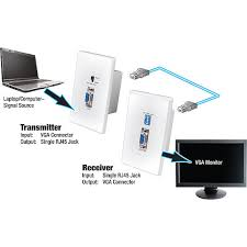 vanco vga over cat 5e wall plate transmitter and receiver