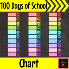 Counting 100 Days Of School Chart