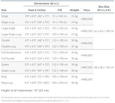 mattress sizes 3 4. Beautiful Sizes Mattress Sizes 3 4 4 T Throughout Mattress Sizes