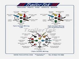 12n 12s wiring diagram with 13 pin trailer plug uk cool caravan 13 pin towbar electrics wiring diagram 12n 12s wiring diagram with 13 pin trailer plug uk cool caravan gallery image