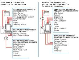 farm fuse box all about repair and wiring collections farm fuse box boat wiring fuse panel diagram nilza net on fuse block wiring diagram