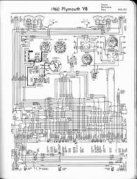 wiring diagram for 1974 plymouth duster on wiring images free 1974 Dodge Charger Wiring Diagram wiring diagram for 1974 plymouth duster 6 plymouth duster wiring with ac 1972 dodge dart wiring diagram 1973 dodge charger wireing diagram